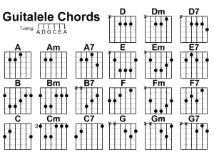 guitalele acordes guitalele chords