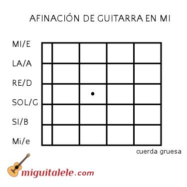 afinación guitarra en MI